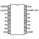 CD4162 - Contador Síncrono Programable de 4 bits CMOS
