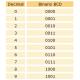 Conmutador Binario